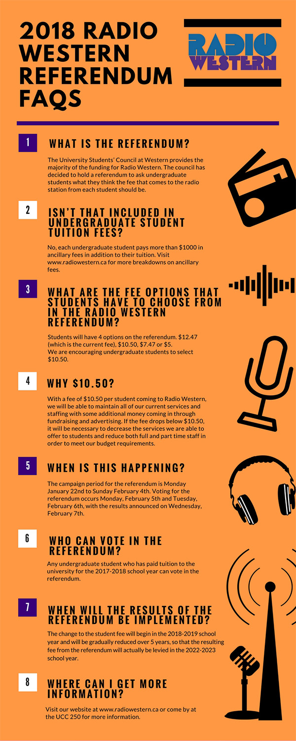 Radio Western Referendum FAQs